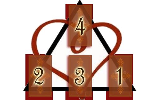Значение карт при гадании