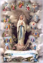 Икона Матушка Божия, Мария
