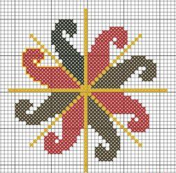 вышивка крест Лады Богородицы