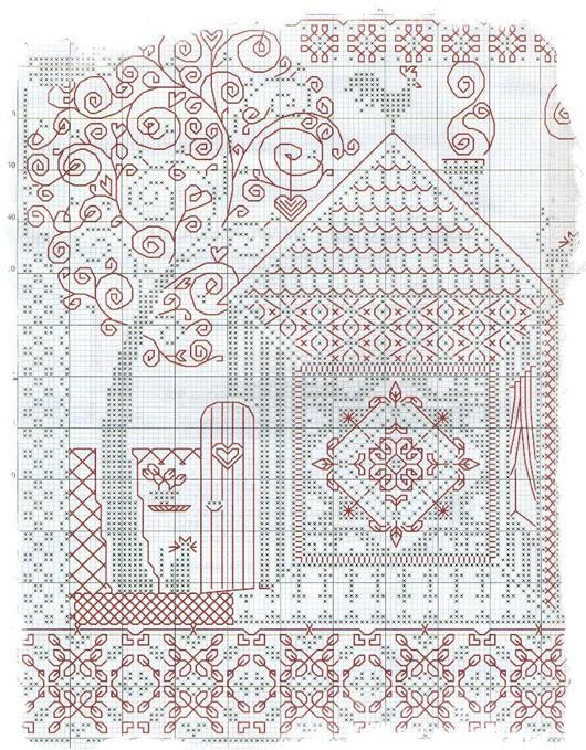 Схема вышивки оберег дома фото 743