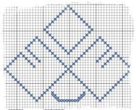 схемы оберегов для вышивки крестом бесплатно