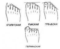 форма пальцев ног