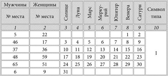 test-proshloy-zhizni-avtor-20