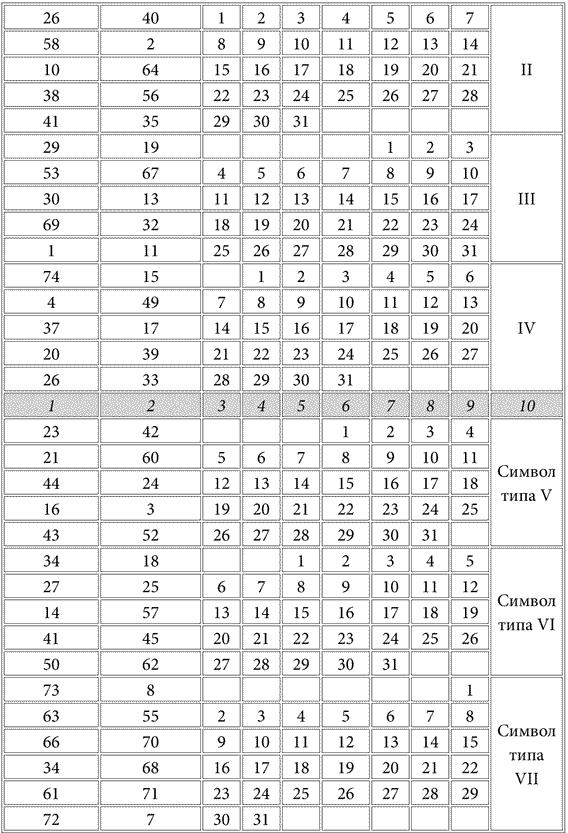 test-proshloy-zhizni-avtor-21