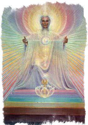 архангел метатрон молитва