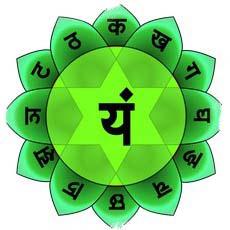 4 чакра анахата