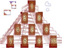 гадание онлайн пирамида