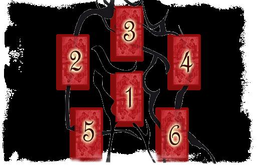 Гадание на желание Четыре Туза  Карты расскажут