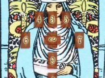 Расклад «Верховная жрица» на Таро Уэйта