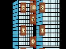 Онлайн гадание на Таро «Смена работы»