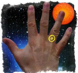 хиромантия безымянный палец