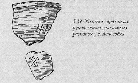 черепок с рунами найденный в селе Лепесовка