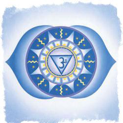 изображение чакр