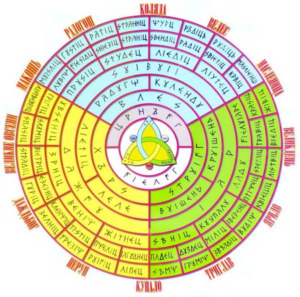 старославянский календарь